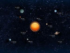 Space: Solar System