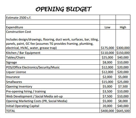 budget plan  restaurant