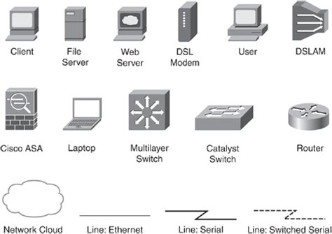 Icons Used In This Book Ipv6 Security Book