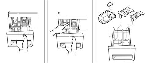 comment nettoyer une machine 224 laver m 233 thode electroguide
