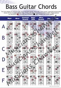 Electric Bass Guitar Chord Chart - 4 String