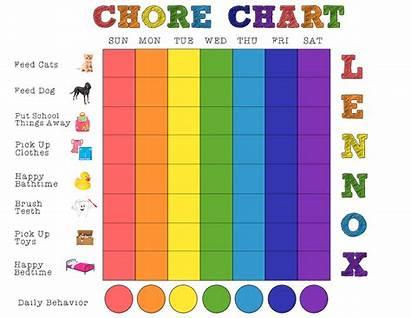 Chore Chart Chores Weekly Printable Charts Behavior