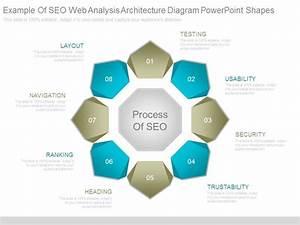 Example Of Seo Web Analysis Architecture Diagram