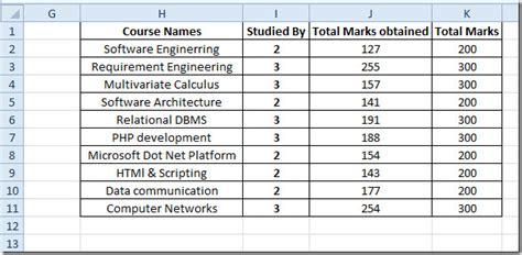 Create Calculated Field In Pivot Table [excel 2010]