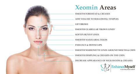 Botox and xeomin
