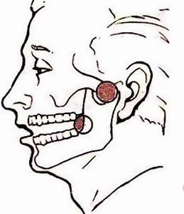 Боль в плечевом и локтевом суставах причины и лечение
