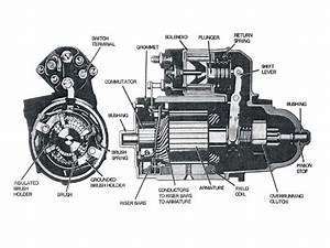 Hi-torque Mini Starter