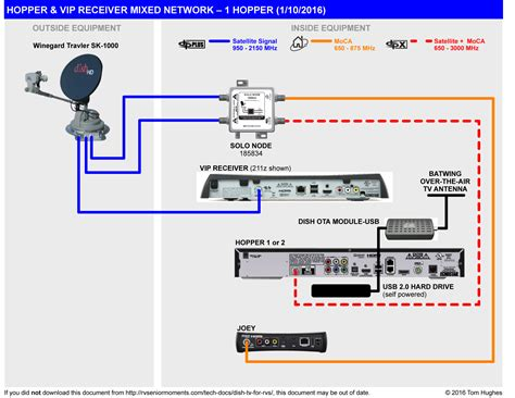 Hybrid Dish Network Wiring Diagram by Dish Tv Rv Network Diagrams Page 11 Irv2 Forums