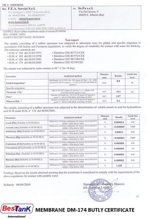 bestank international certificates