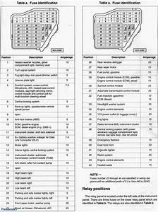 Vw Golf Mk5 Radiator Fan Wiring Diagram