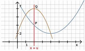 Schnittpunkte Zweier Funktionen Berechnen : minimale oder maximale entfernung zweier funktionsgraphen ~ Themetempest.com Abrechnung