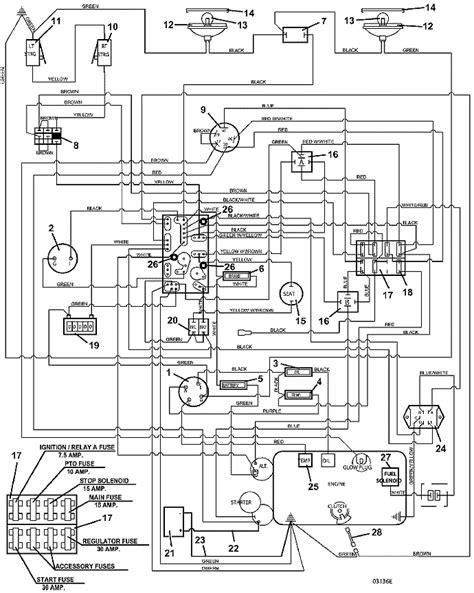 similiar kubota ignition switch wiring diagram keywords wiring diagrams besides kubota ignition switch wiring diagram likewise