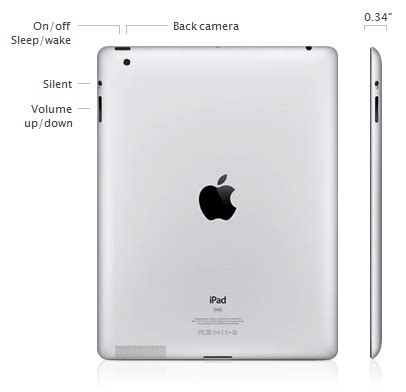 ipad 32 wifi cellular