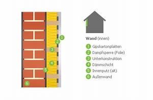 Wand Innen Dämmen : pin die d mmung der kellerdecke spart heizkosten alle ~ Lizthompson.info Haus und Dekorationen