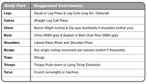 hypertrophy workout template hst the complete hypertrophy specific guide