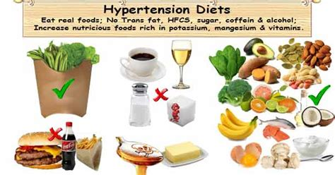 hypertension diet food    blood pressure
