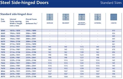 Garage Doors Sizes And Prices by Reduce Prices In The Table Below By 10 To Get Your Price