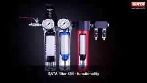 Sata Filter 484 - Funktionsweise  De