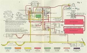 Engine Brake Diagram Chart In 2020