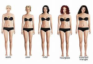 Types of Body Shapes - A Very Easy To Follow Guide!
