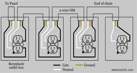 how to wire an electrical outlet under the kitchen sink outlet wiring electrical 101