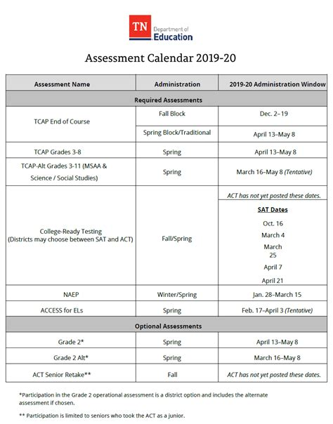 Ctet answer key paper 2 english paper 2 english language 1 for question # 93 (missed ) answer : Bestseller: Student Education 2020 Answers Geometry Assessment