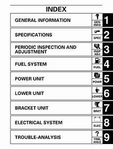 Download Yamaha 90tlr Service Manual