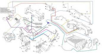 similiar 2002 subaru engine diagram keywords 2002 subaru engine diagram wiring diagram photos for help your