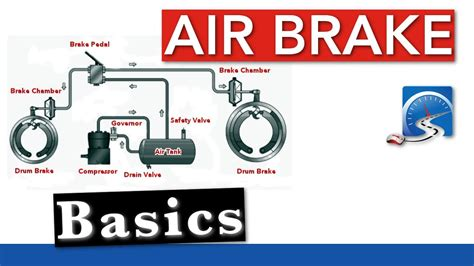 basic cdl air brake components youtube
