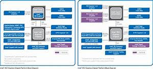 Asus P8p67 And P8p67 Deluxe Intel Sandy Bridge Motherboard