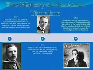Ppt - The History Of The Atom Timeline Powerpoint Presentation