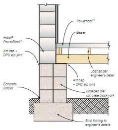 Basement Insulation by Qt Australia 187 Tag 187 Powerblocks