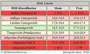 Body Mass Index Berechnen Frau : bmi amputation rechner body mass index berechnen bmi rechner kind ~ Themetempest.com Abrechnung