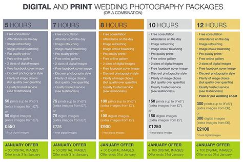 wedding photography special offer
