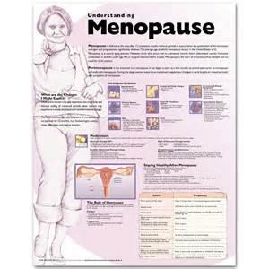 Menopause Medication Chart