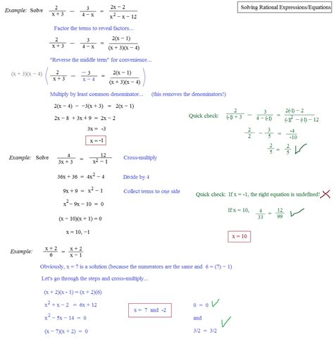 Solving Rational Inequalities Worksheet Pdf  Inequalities Mep Gcse Lesson Worksheet By Cimt