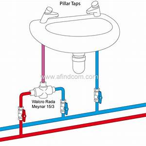 Hands Free Hot Cold Water Mixing Valve