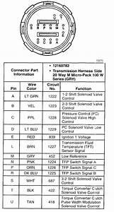 Tcc Solenoid Wires
