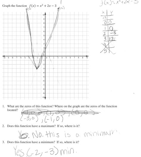 quadratic graphs and their properties worksheet