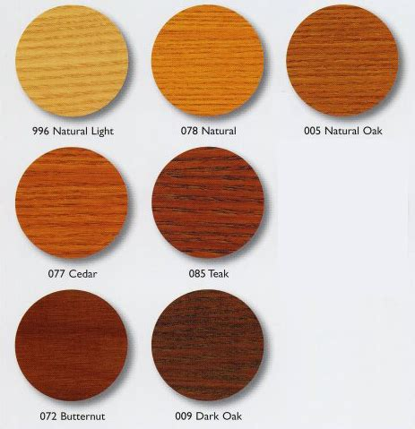 sikkens proluxe cetol log siding stain logfinish
