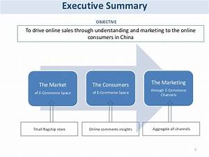 E-Commerce Marketing for US Food Business in China