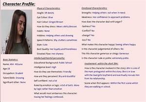 A2, Media, Blog, Character, Profiles