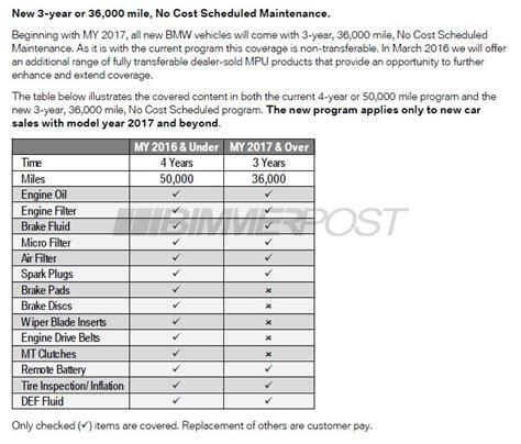 Bmw Maintenance Plan by Br Racing