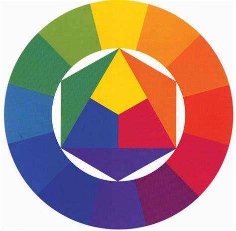 farben und ihre wirkung psychologie die farbe blau f 246 rdert kreativit 228 t und