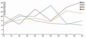 Javascript Legend In Multi Line Chart D3 Stack Overflow