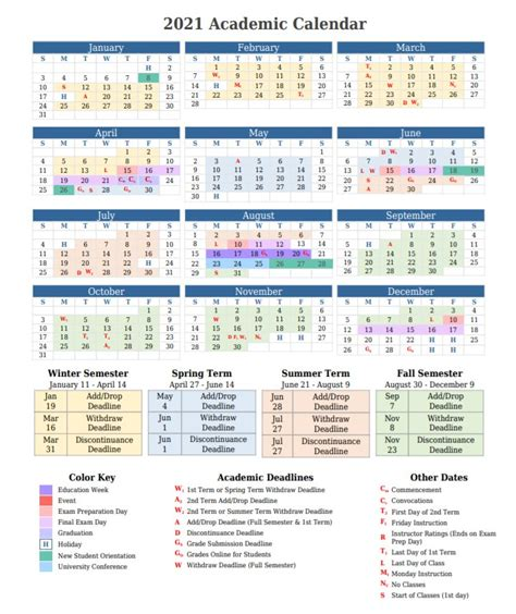 Byu 2022 Calendar.B Y U 2 0 2 1 2 0 2 2 A C A D E M I C C A L E N D A R Zonealarm Results