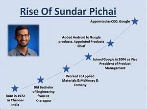 Born To Inspire : Sundar Pichai – Neuronerdz