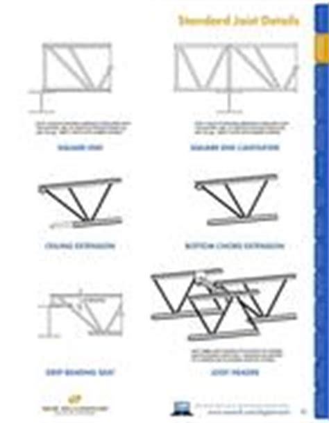 vulcraft deck catalog asd or lrfd joists in steel joist overview by new millennium building