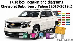 Fuse Box Location And Diagrams  Chevrolet Suburban    Tahoe  2015-2019