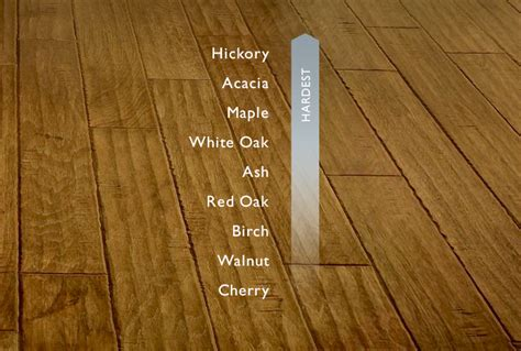 Wood Hardness Versus Moisture Content Living Room Suites Belfast Accent Table Ideas Small Setup Kitchen And Wall Colors Art Ikea Furniture For Modern Primitive Rugs Theaters Beaverton Or